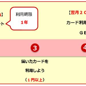 【楽天カードの入会方法】特典ポイントの期限の注意点