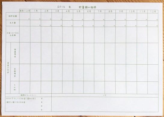 手書き家計簿 年間貯金額の推移