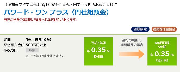 新生銀行 パワーステップアップ預金2(円仕組預金)<金利2回上昇型>