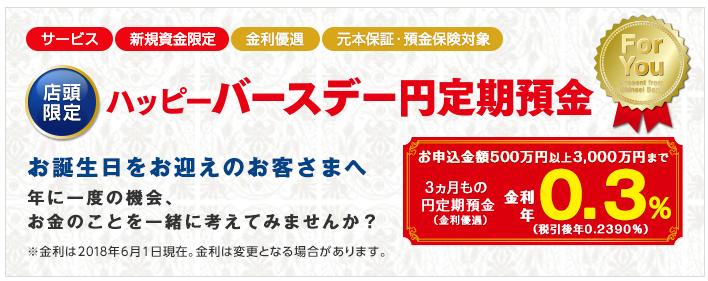 新生銀行 ハッピーバースデー円定期預金