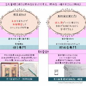 hanaの袋分け家計簿解説★無料テンプレート有★