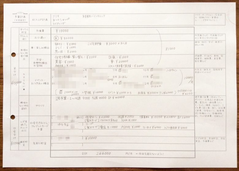 hanaの予算計画表