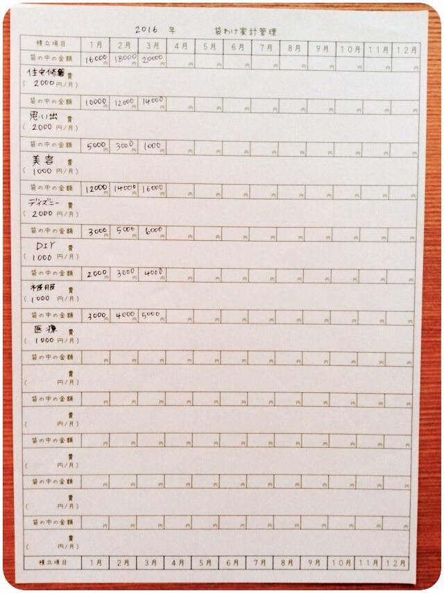 手書き袋分け家計簿記録表