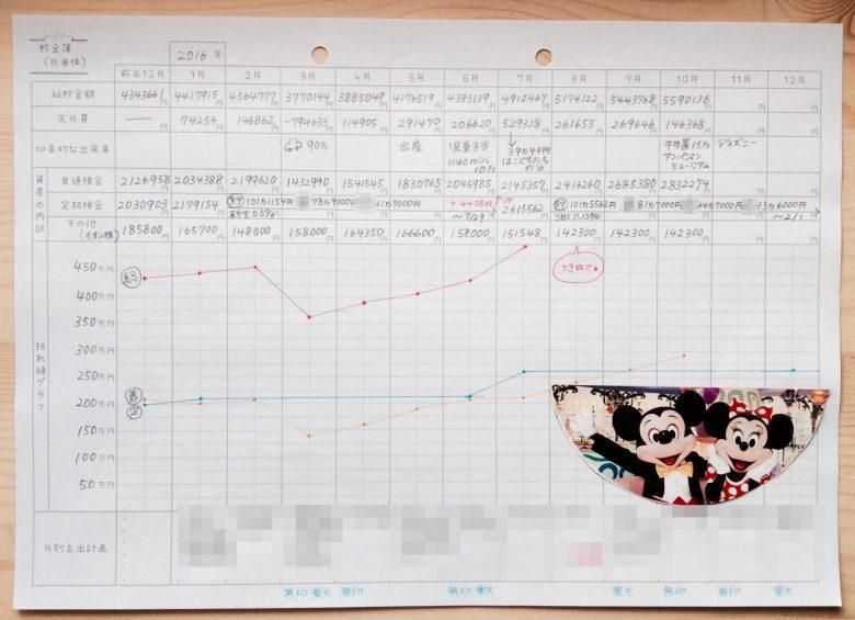 hanaの貯金簿画像(家計簿見本)