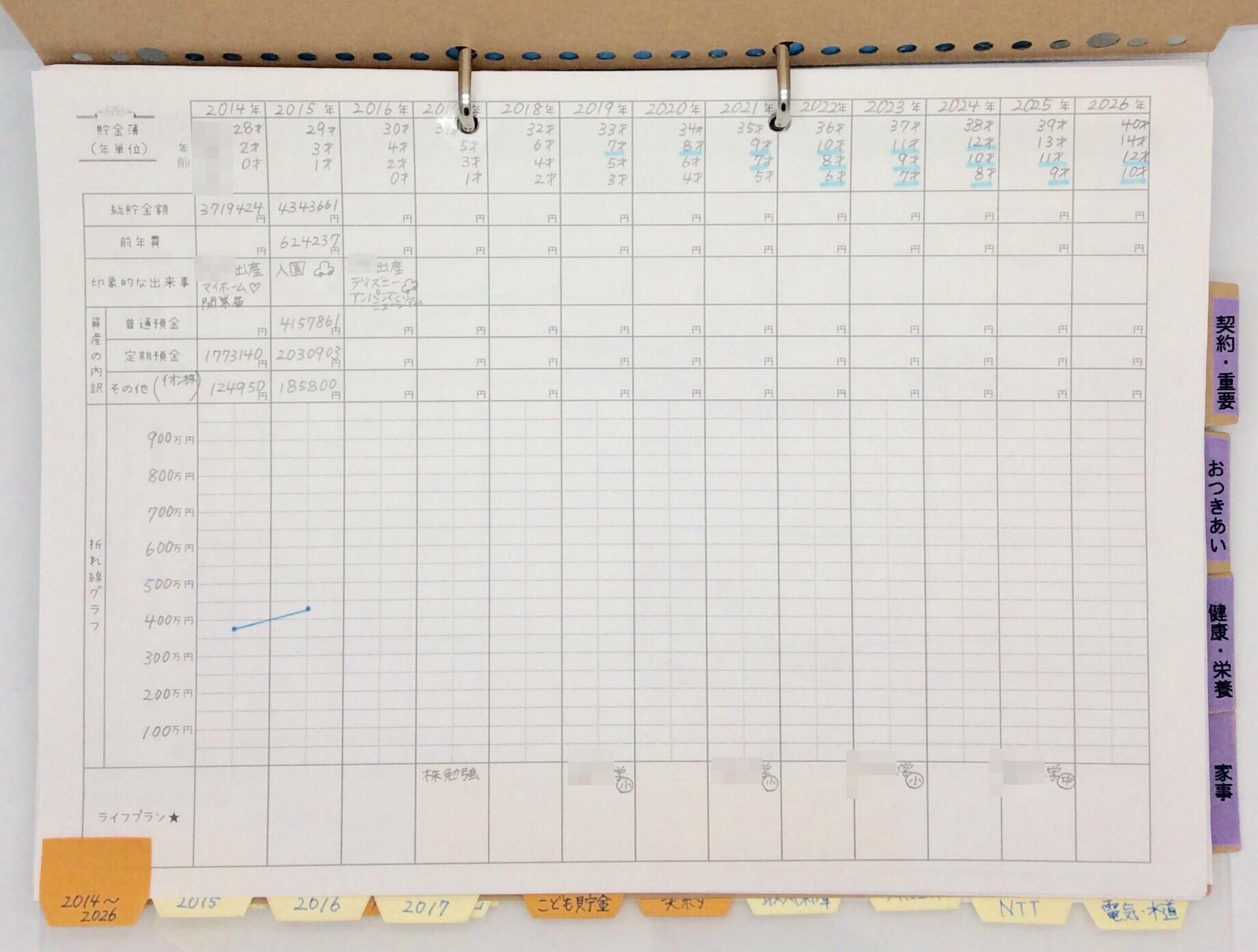 ライフプランと貯金推移(家計簿)をリンクさせた表の画像