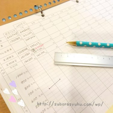 hanaの家計簿
