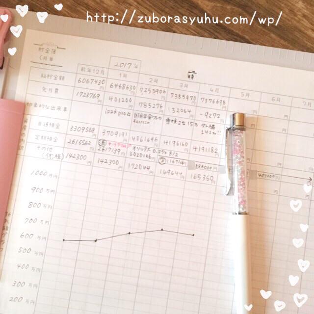 毎日書く家計簿と月1回1行貯金簿の比較(勉強編)