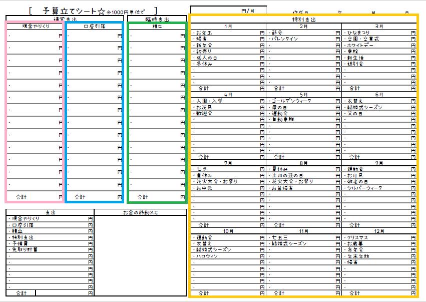 予算立てシートの使い方・メリット・見直し方法解説画像