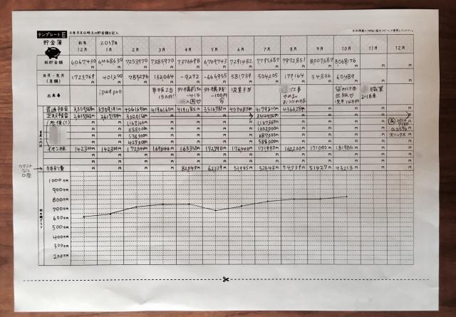 hana式袋分けファイル家計簿の末巻シート