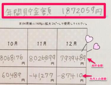hana家の2017年12月の家計簿結果画像
