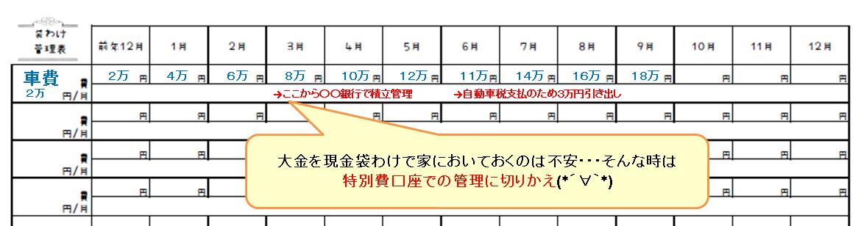 袋わけ積み立てから特別費口座への管理に切りかえる時の家計簿の書き方例