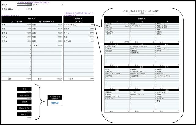 簡単に家計簿の予算が自動で計算できる!エクセルテンプレート無料ダウンロード
