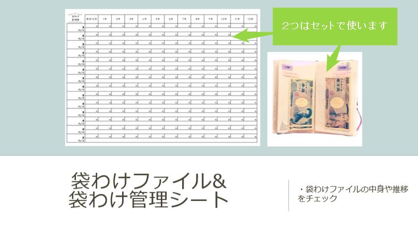 袋わけファイルと袋わけ管理シートの使い方概要説明画像