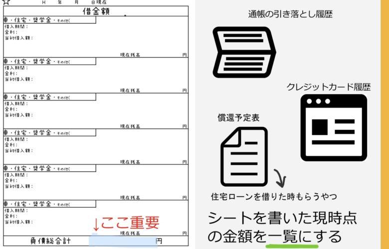 家計の貸借対照表(バランスシート)のテンプレート雛形。負債の部の書き方解説画像