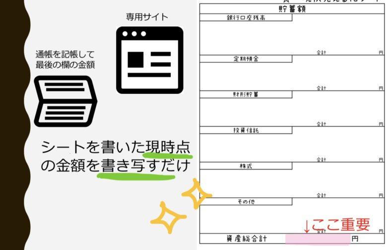 家計の貸借対照表(バランスシート)のテンプレート雛形。資産の部の書き方解説画像