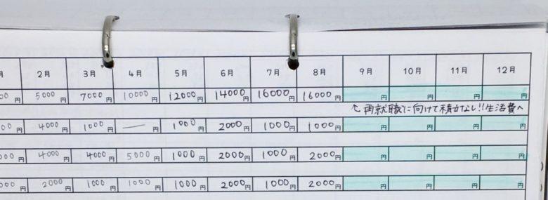 袋分け推移シート(hanaオリジナル)