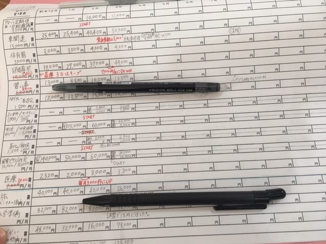 2018年質問者さんの袋わけ家計簿管理シート