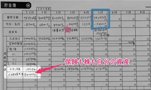 hanaの家計簿(貯金簿)保険・株の書き方