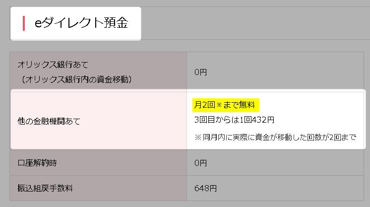 オリックス銀行他行振込手数料無料