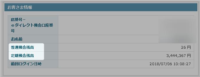 オリックス銀行の定期預金と普通預金が別々の欄に表示されているのが分かる画像