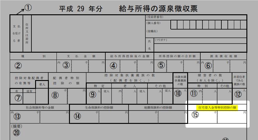源泉徴収票の住宅ローン控除額を調べるための項目・欄