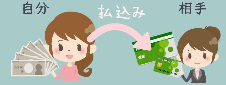 ゆうちょ銀行の振込手数料(払込)