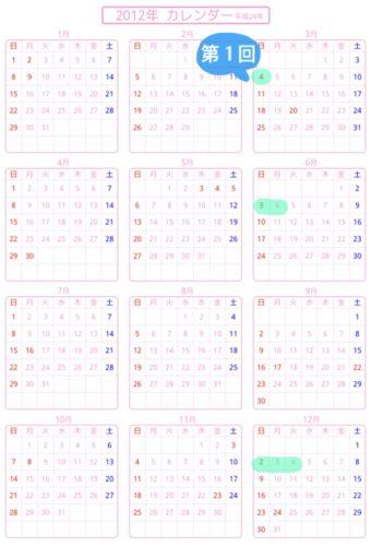 楽天スーパーセール2012年の予想カレンダー