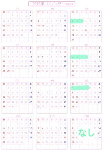 楽天スーパーセール2013年の予想カレンダー