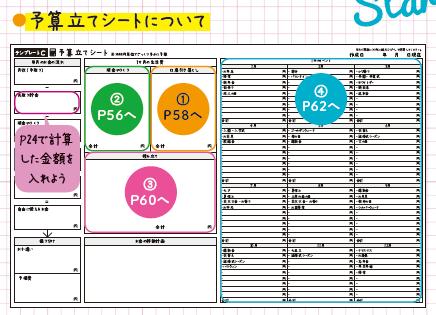 hana式袋分けファイル家計簿