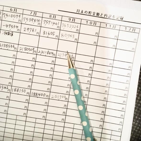 2019年9月のhana家の家計簿(貯金簿)