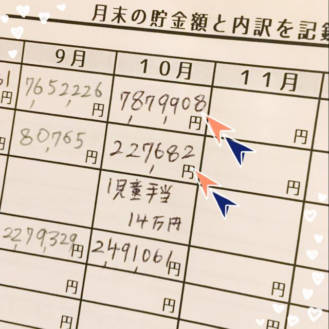 2019年10月のhana家の家計簿(貯金簿)