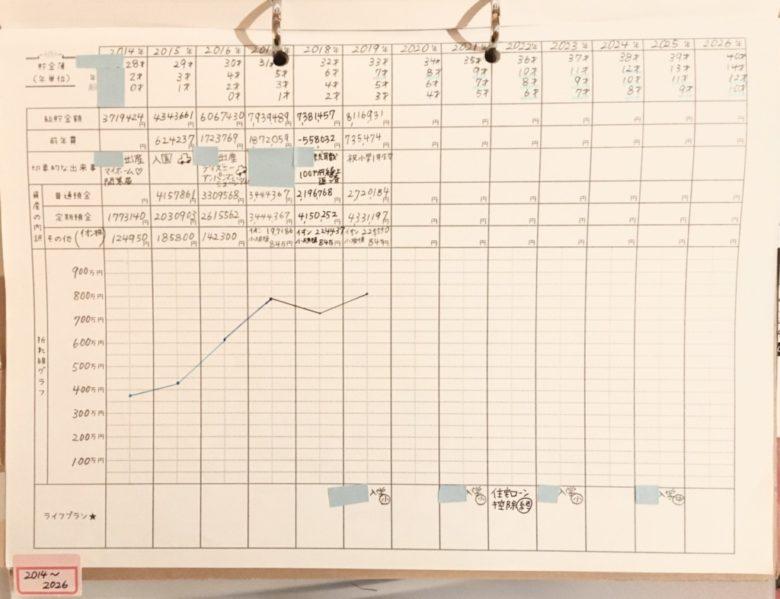 hanaの家計簿ー年末決算2020年