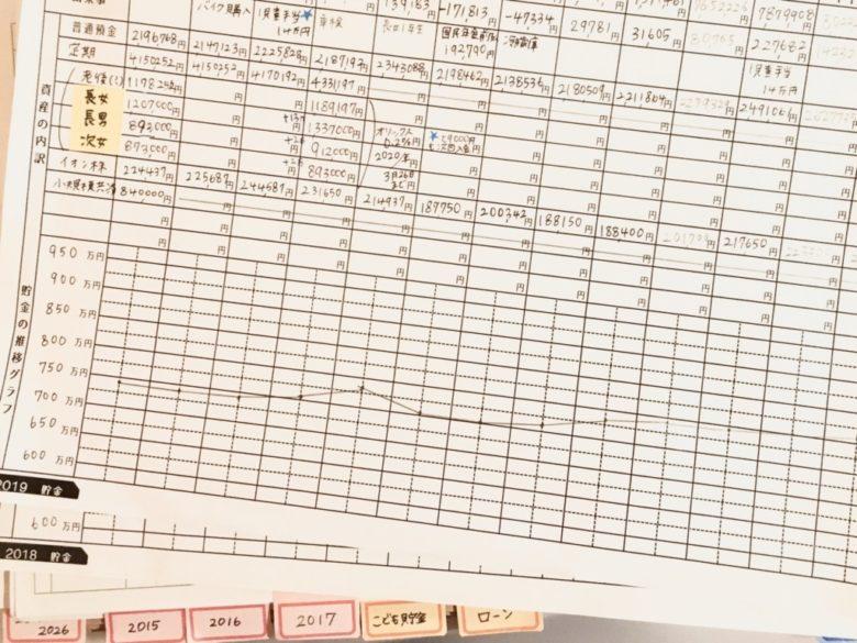 hanaの家計簿は1ヶ月一行書くだけ!