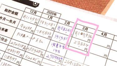 2020年3月のhana家の家計簿(貯金簿)